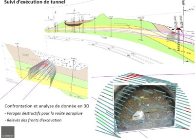 Evouettes 3D tunnel jetting
